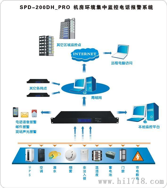 电话主机房结构图