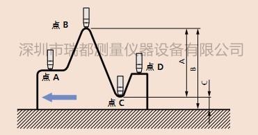 千分尺543-551DC应用图.jpg