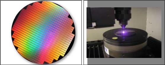 晶圆(见下图)是指硅半导体集成电路制作所用的硅晶片在硅晶片上