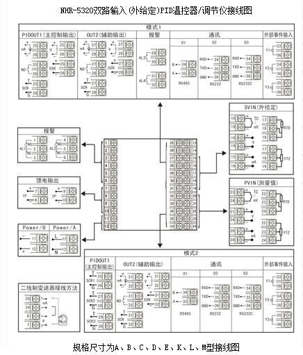 虹润推出5300系列人工智能温控器/调节仪