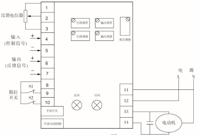 无触点功率输出ac220v 1,将手动自动开关向右拨到手动位置.