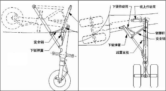 量飞机起落架方案