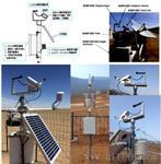 美国CSI旋转式太阳标准辐射监测系统