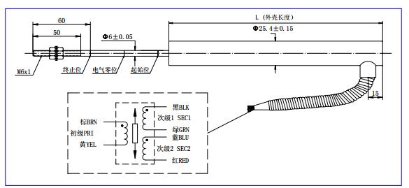 > td-1-0200-15-01-01,3000td-15-01-01,4000td位移传感器   工作原理