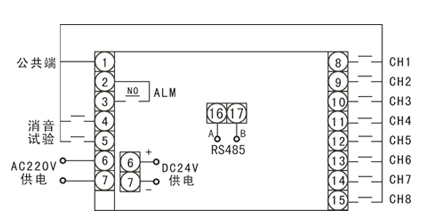 福建虹润推出nhr-5810系列八路闪光报警器 厂家直销