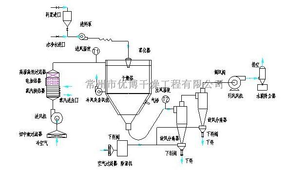 电路 电路图 电子 原理图 632_349