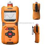 便携式二氧化硫浓度分析仪|泵吸式二氧化硫快速测定仪TD600-SH-SO2|烟气中SO2气体检测仪厂