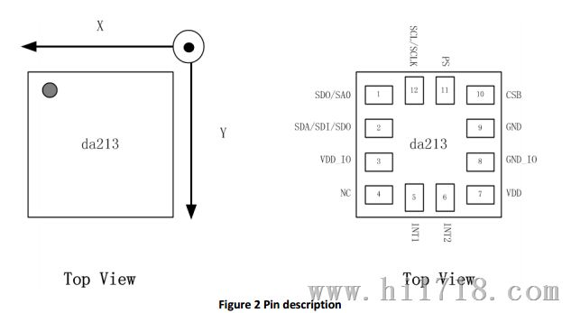加速傳感器_數字輸出運動傳感器
