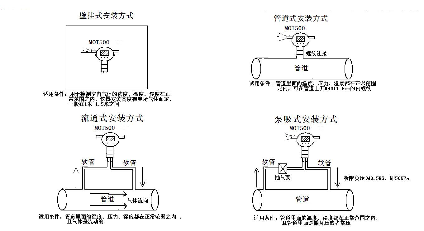 甲烷传感器的电路图