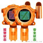 氨气NH3气体变送器