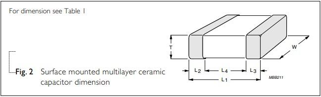 这种电容器不宜使用在脉冲电路中,因为它们易于被脉冲电压击穿.
