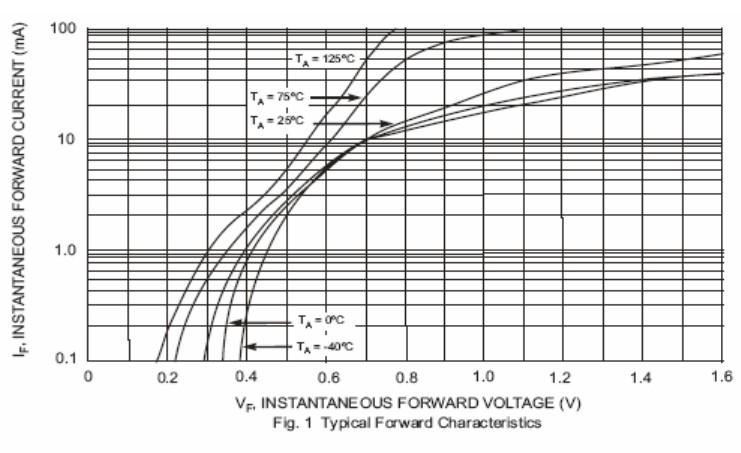 超高速半导体器件,广泛应用于开关电源,变频器,驱动器等电路,作高频