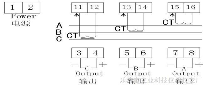 """电流变送器校正微调:   !校准电位器为仪表校准专用,非专业人员禁止校调   校零:信号输入为零,调节前面板上的"""" ZERO""""电位器,使输出信号为低刻度(如0或4mA)。   校满刻度:信号输入端加入标称信号后,调节面板上的"""" SPAN""""电位器,使输出为满刻度(如20mA)。   有时需反复几次校零和校满刻度。"""