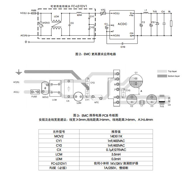 管在模块异常时保护后级电路